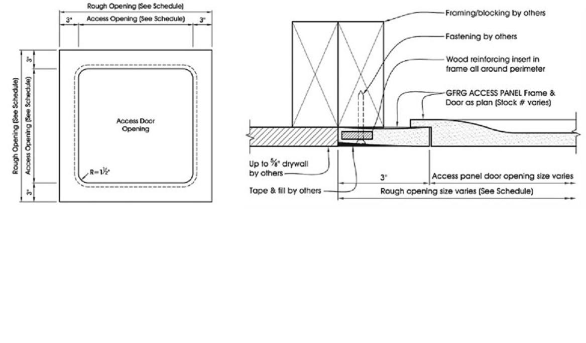 Hard To Find Templates And Manuals From Lock Hinge Locknetics Maglock Wiring Diagram Gy 3000 Panel Gy3000
